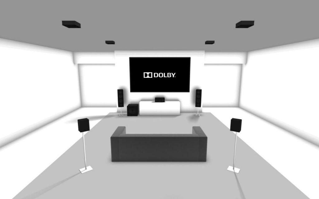 5.1.4 Surround Sound Installation