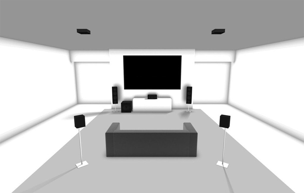 7.1 surround sound installation