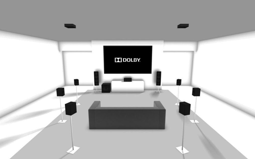 9.1.2 Surround Sound Installation